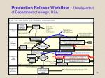 production release workflow headquarters of department of energy usa