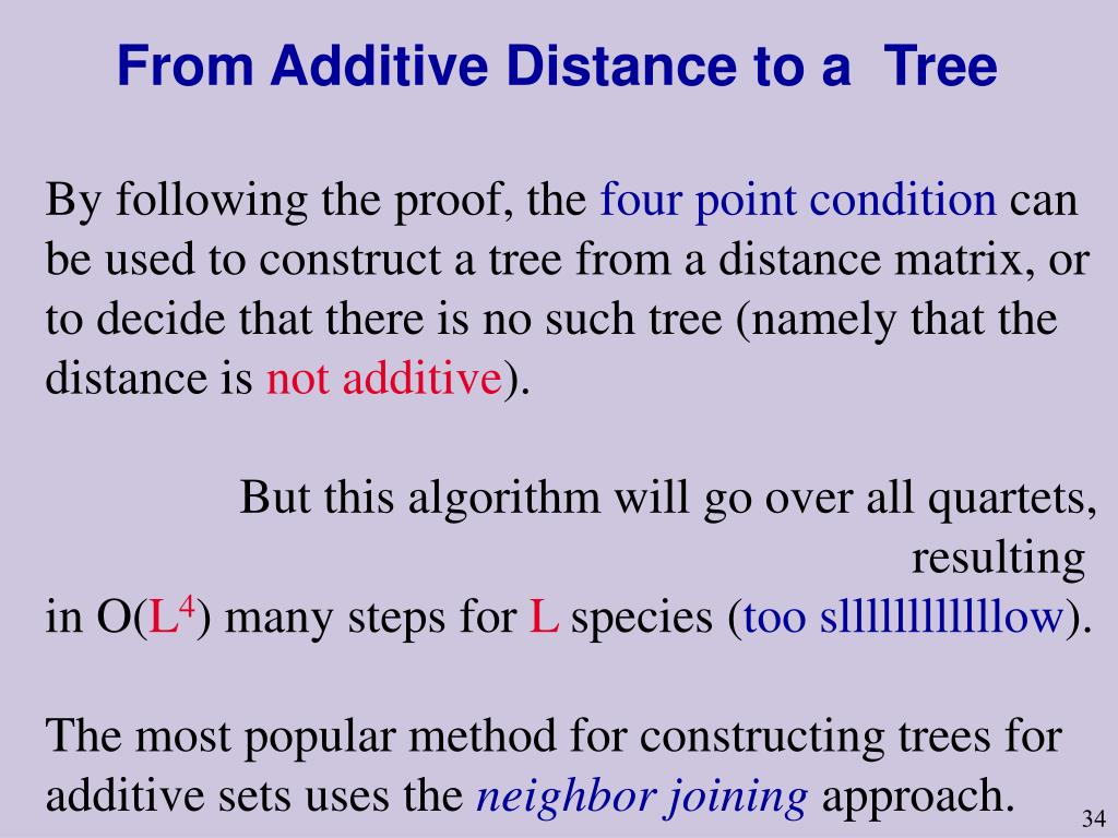 From Additive Distance to a  Tree
