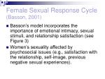 female sexual response cycle basson 2001
