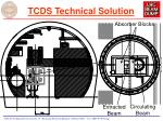 tcds technical solution