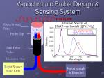 vapochromic probe design sensing system
