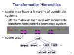 transformation hierarchies6