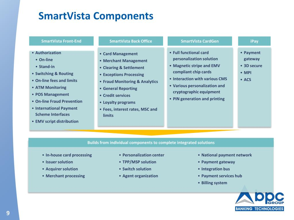 PPT - BPC and SmartVista Overview BPC and HP NonStop seminar