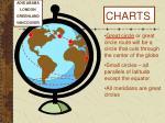 charts1