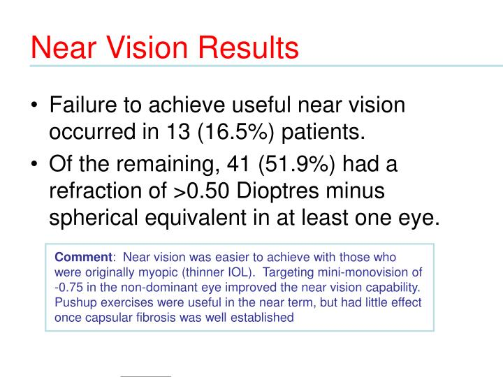 Near Vision Results