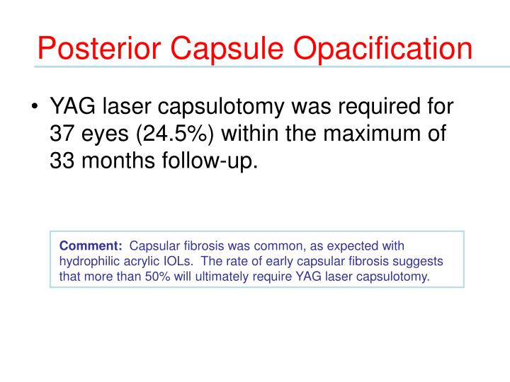 Posterior Capsule Opacification