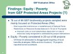 findings equity poverty from gef protected areas projects 1