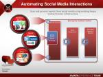 automating social media interactions