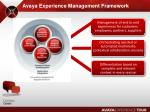 avaya experience management framework