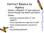 contract balance by agency