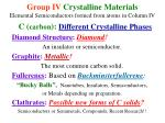 group iv crystalline materials elemental semiconductors formed from atoms in column iv