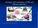 4 stages and techniques of ml and money dirtying