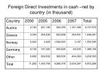foreign direct investments in cash net by country in thousand