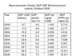 macroeconomic trends gdp imf world economic outlook october 2008