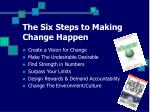 the six steps to making change happen1