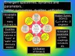 emergent spacetimes dynamics and parameters hidden symmetries dualities unification