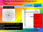 seeing 4 2 dimensions through the h atom
