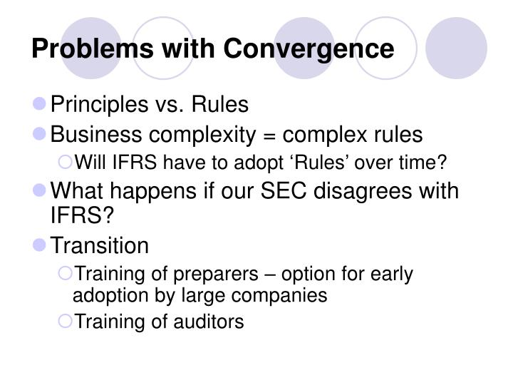 Problems with convergence
