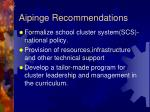 aipinge recommendations