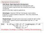 rapid application development model