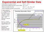 exponential and self similar data