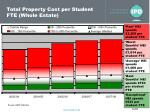 total property cost per student fte whole estate