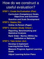 how do we construct a useful evaluation