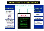philippine statistical system9