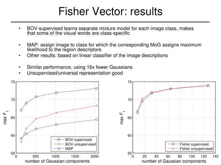 Fisher Vector: results