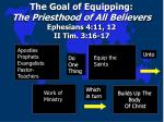 the goal of equipping the priesthood of all believers ephesians 4 11 12 ii tim 3 16 17