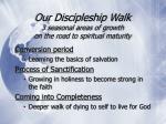 our discipleship walk 3 seasonal areas of growth on the road to spiritual maturity