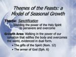 themes of the feasts a model of seasonal growth1