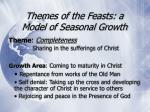 themes of the feasts a model of seasonal growth2