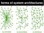 forms of system architectures