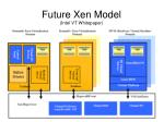 future xen model intel vt whitepaper