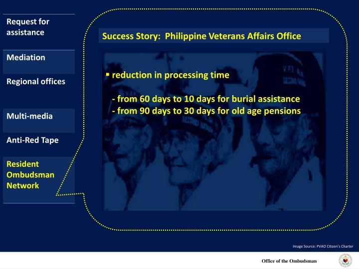 Success Story:  Philippine Veterans Affairs Office