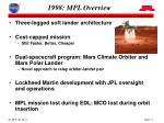 1998 mpl overview