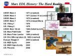 mars edl history the hard reality