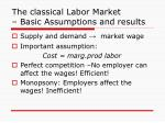 the classical labor market basic assumptions and results