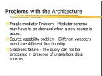 problems with the architecture