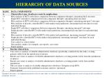 hierarchy of data sources1