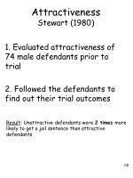 attractiveness stewart 1980