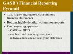 gasb s financial reporting pyramid