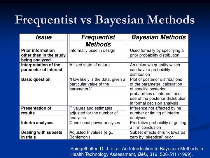Frequentist vs Bayesian Methods
