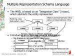 multiple representation schema language