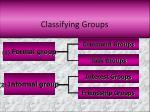 classifying groups