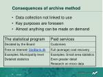 consequences of archive method