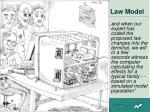 law model