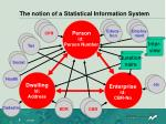the notion of a statistical information system