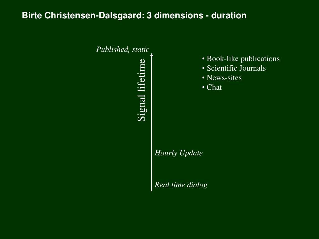 Birte Christensen-Dalsgaard: 3 dimensions - duration